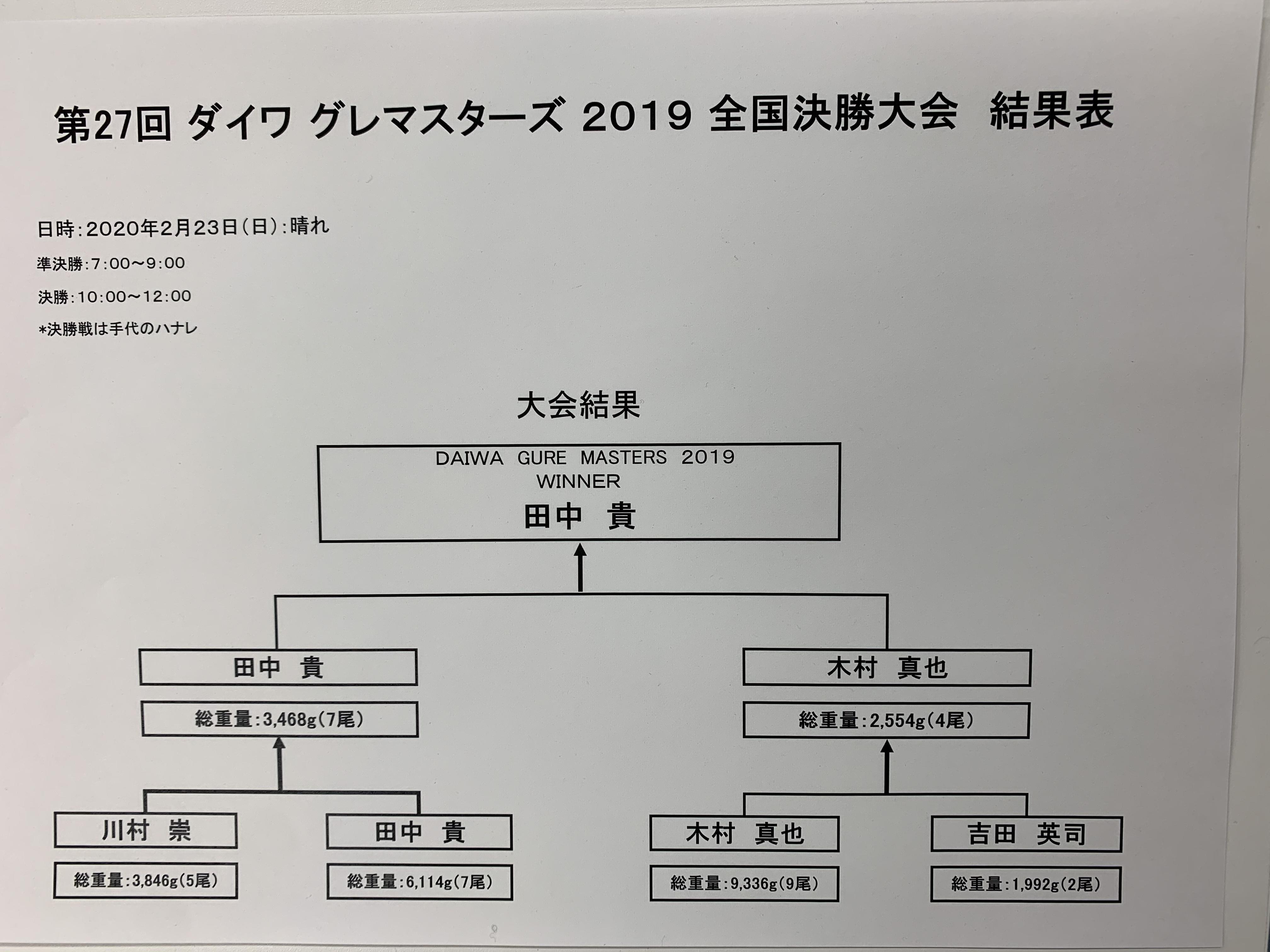 決勝トーナメント結果表.jpeg